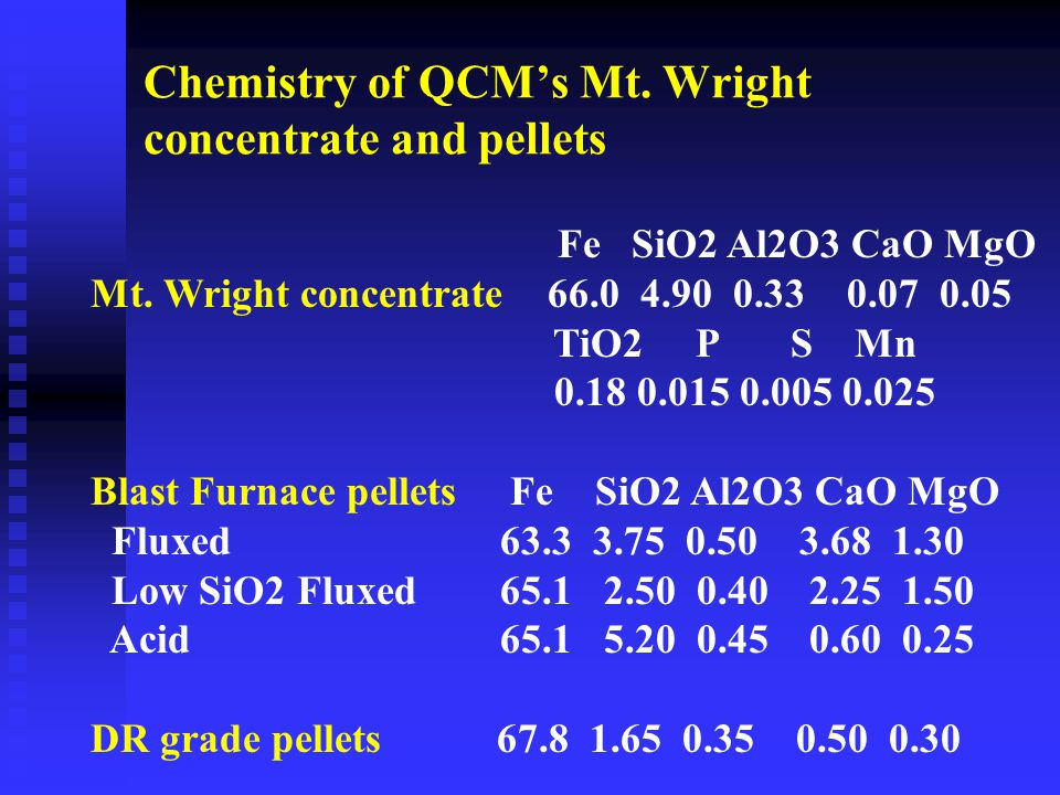 Chemistry of QCM's Mt. Wright concentrate and pellets Fe SiO2 Al2O3 CaO MgO Mt.