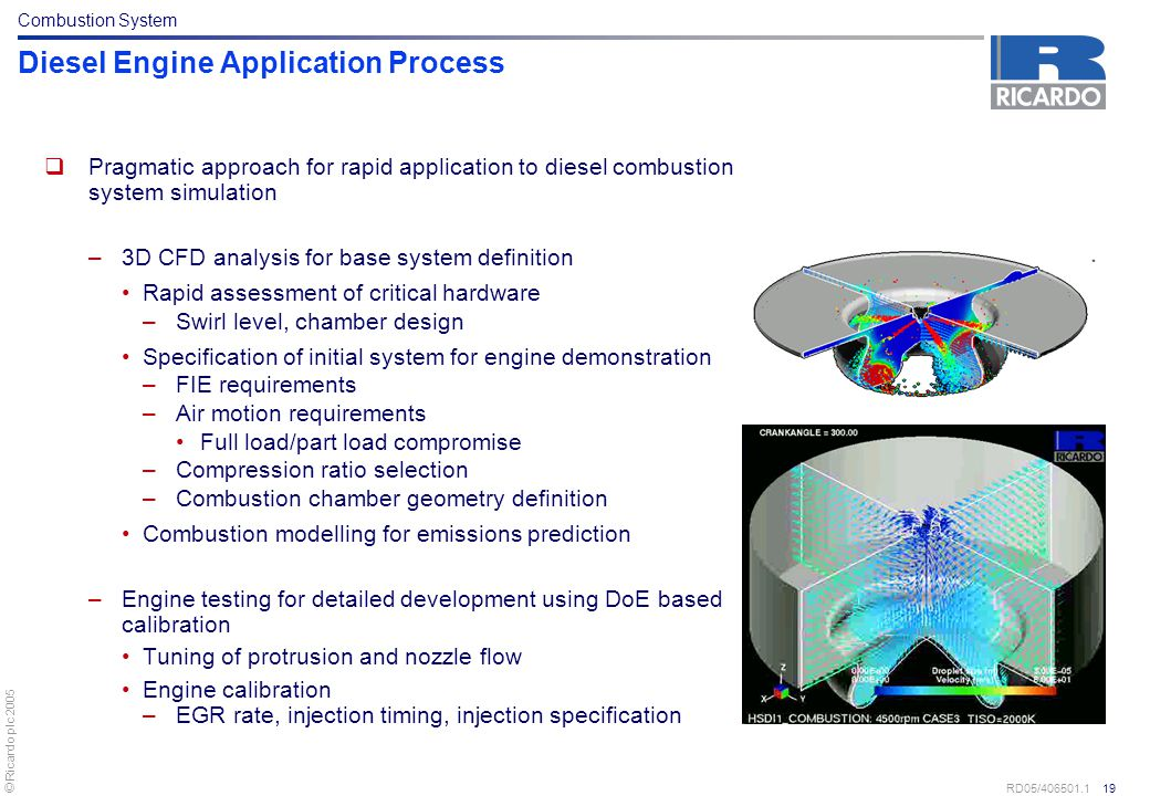 © Ricardo plc 2005 RD05/406501.1 19 Diesel Engine Application Process  Pragmatic approach for rapid application to diesel combustion system simulatio