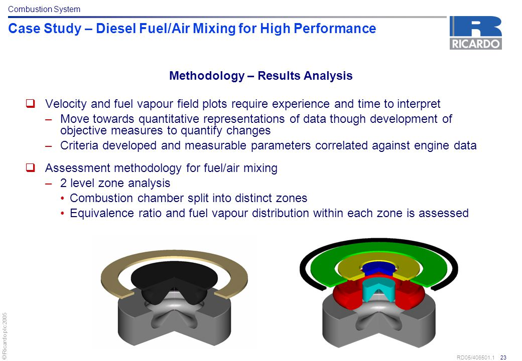 © Ricardo plc 2005 RD05/406501.1 23 Case Study – Diesel Fuel/Air Mixing for High Performance  Velocity and fuel vapour field plots require experience