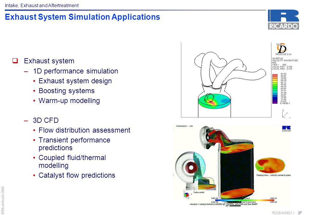 © Ricardo plc 2005 RD05/406501.1 37 Exhaust System Simulation Applications  Exhaust system –1D performance simulation Exhaust system design Boosting