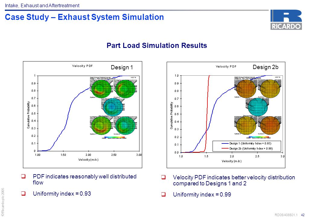 © Ricardo plc 2005 RD05/406501.1 42 Design 1 Design 2b Case Study – Exhaust System Simulation  PDF indicates reasonably well distributed flow  Unifo