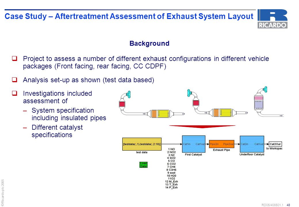 © Ricardo plc 2005 RD05/406501.1 48 Case Study – Aftertreatment Assessment of Exhaust System Layout  Project to assess a number of different exhaust