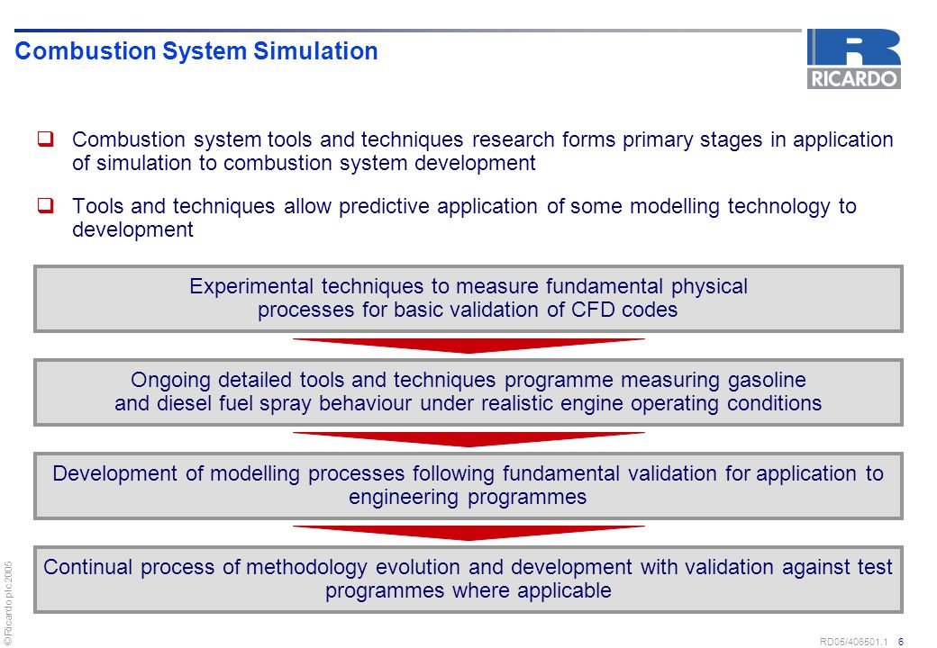 © Ricardo plc 2005 RD05/406501.1 57 Base Engine Thermal Development  Application of CFD analysis to optimise the coolant flow system for: –Cylinder to cylinder flow distribution –Flow within recommended velocity guidelines –Strategic cooling and heat transfer in critical areas –Minimisation of areas of stagnant flow and excessive flow velocity –Minimum pressure drop –Fast warm-up  Engineering solutions to issues delivered rapidly to address project issues Engine Thermal Modelling Coolant Flow Simulation