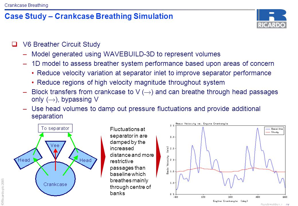 © Ricardo plc 2005 RD05/406501.1 70 Case Study – Crankcase Breathing Simulation  V6 Breather Circuit Study –Model generated using WAVEBUILD-3D to rep