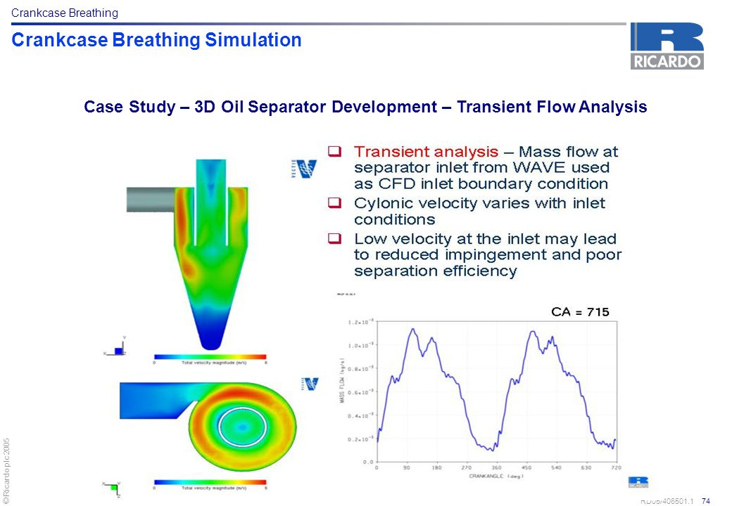 © Ricardo plc 2005 RD05/406501.1 74 Crankcase Breathing Simulation Crankcase Breathing Case Study – 3D Oil Separator Development – Transient Flow Anal