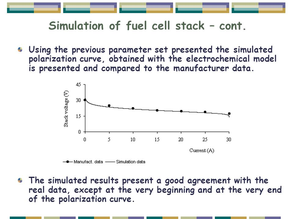 Simulation of fuel cell stack – cont. Using the previous parameter set presented the simulated polarization curve, obtained with the electrochemical m