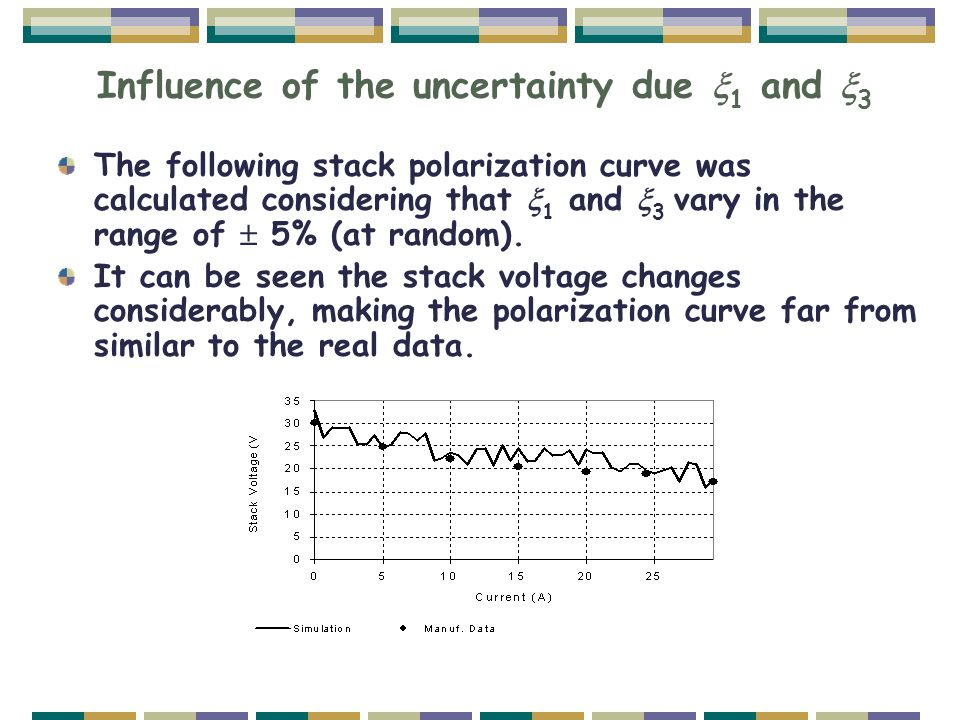Influence of the uncertainty due  1 and  3 The following stack polarization curve was calculated considering that  1 and  3 vary in the range of 