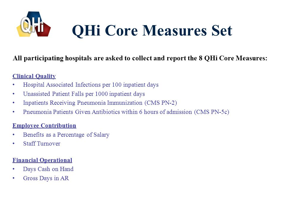 6 QHi Core Measures Set Clinical Quality Hospital Associated Infections per 100 inpatient days Unassisted Patient Falls per 1000 inpatient days Inpati