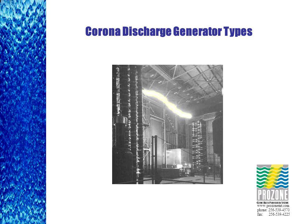 www.prozoneint.com phone: 256-539-4570 fax: 256-539-4225 Corona Discharge Generator Types