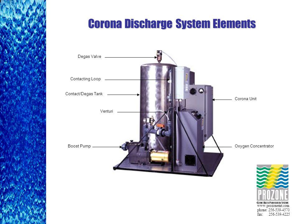 www.prozoneint.com phone: 256-539-4570 fax: 256-539-4225 Corona Discharge System Elements Contact/Degas Tank Oxygen Concentrator Corona Unit Degas Valve Boost Pump Contacting Loop Venturi