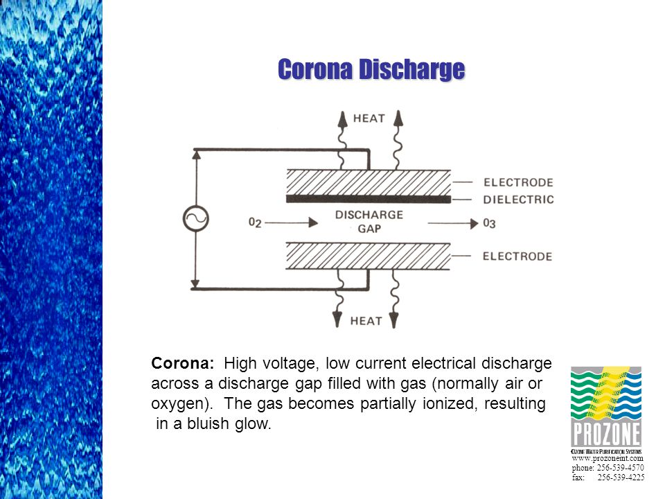 www.prozoneint.com phone: 256-539-4570 fax: 256-539-4225  Corona Discharge Corona: High voltage, low current electrical discharge across a discharge gap filled with gas (normally air or oxygen).