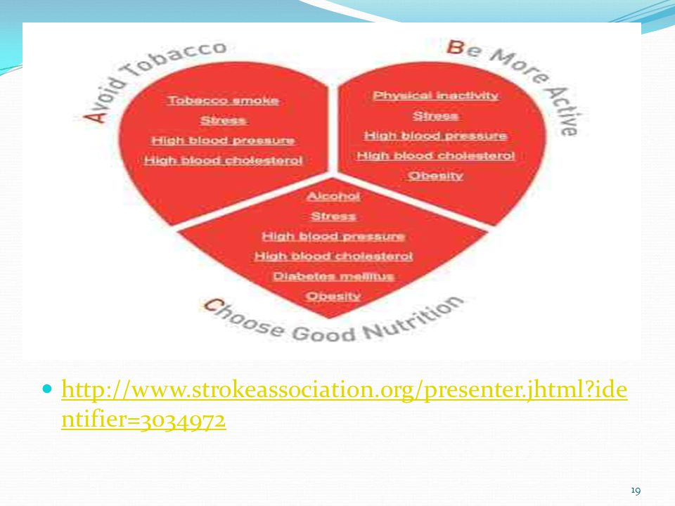 ABCs of Preventing Heart Disease, Stroke and Heart Attack 18