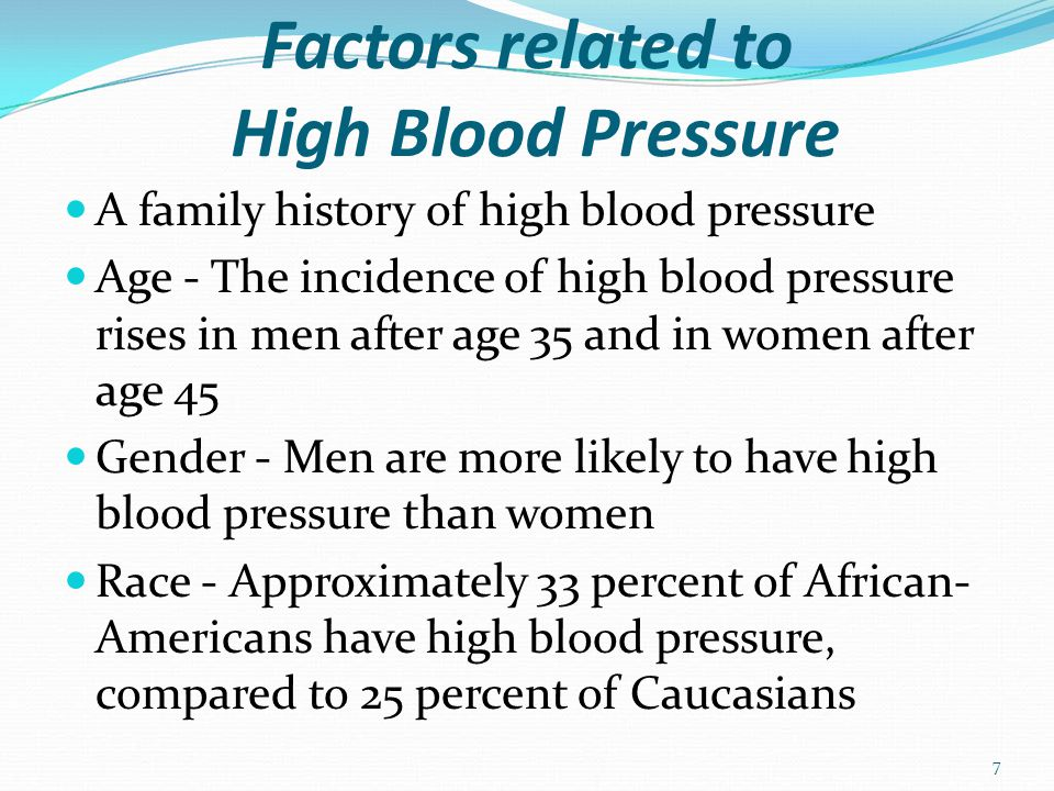 Why is Blood Pressure Management Important.