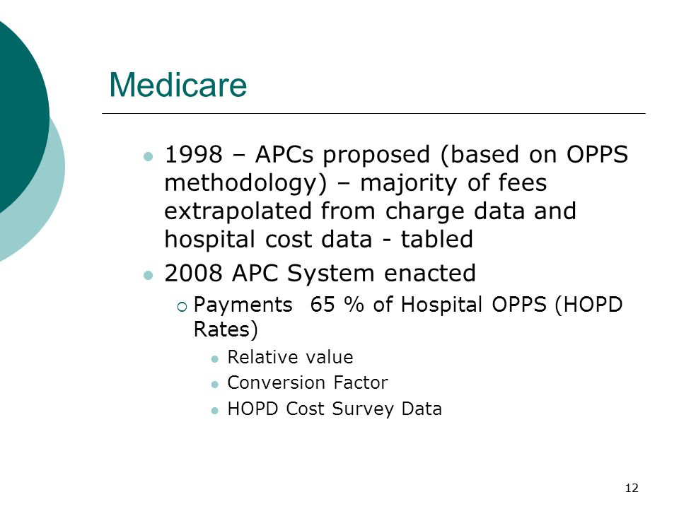 12 Medicare 1998 – APCs proposed (based on OPPS methodology) – majority of fees extrapolated from charge data and hospital cost data - tabled 2008 APC System enacted  Payments 65 % of Hospital OPPS (HOPD Rates) Relative value Conversion Factor HOPD Cost Survey Data