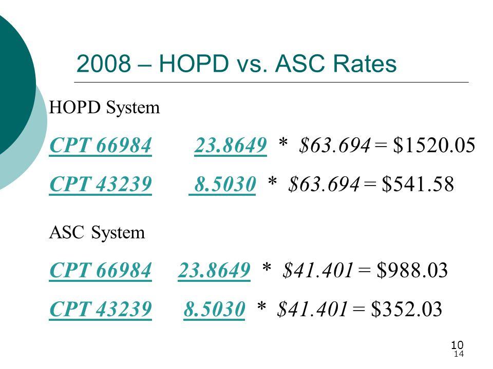 14 2008 – HOPD vs.