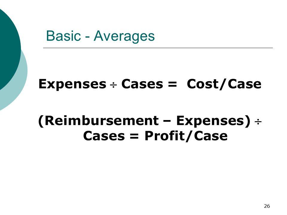 26 Basic - Averages Expenses  Cases = Cost/Case (Reimbursement – Expenses)  Cases = Profit/Case