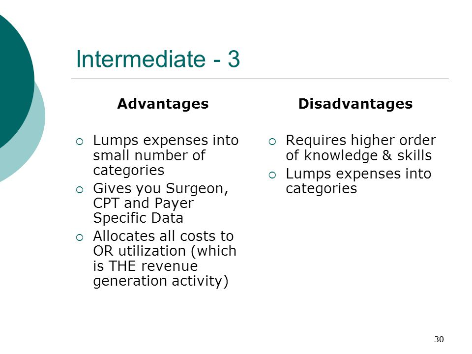 30 Intermediate - 3 Advantages  Lumps expenses into small number of categories  Gives you Surgeon, CPT and Payer Specific Data  Allocates all costs to OR utilization (which is THE revenue generation activity) Disadvantages  Requires higher order of knowledge & skills  Lumps expenses into categories
