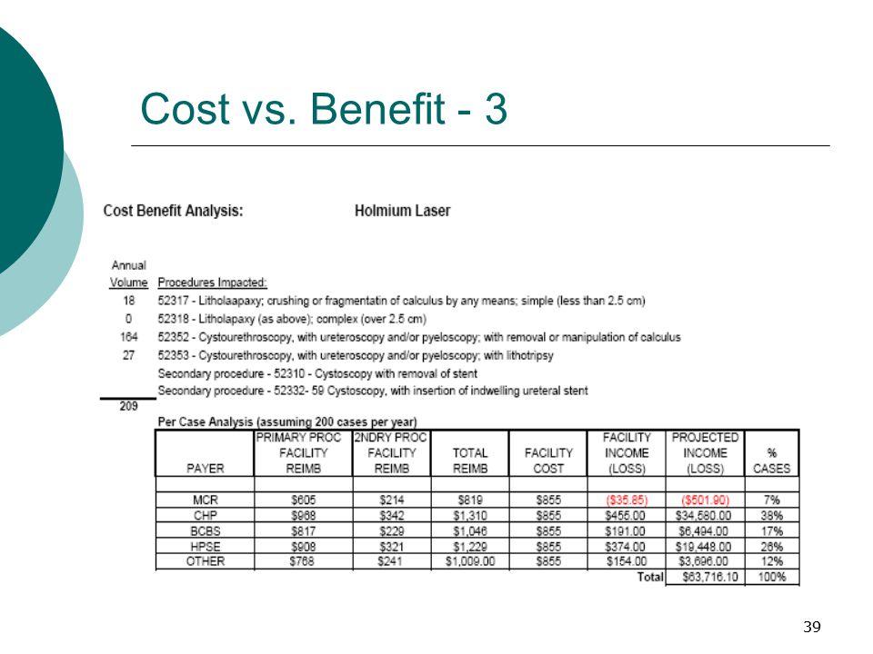 39 Cost vs. Benefit - 3