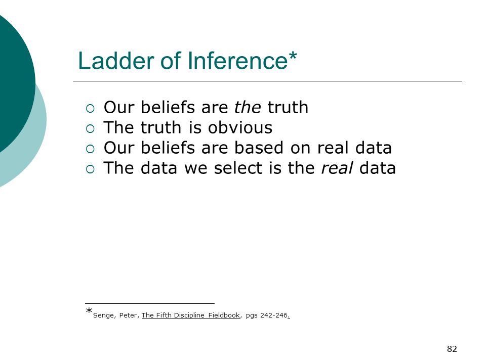 82 Ladder of Inference*  Our beliefs are the truth  The truth is obvious  Our beliefs are based on real data  The data we select is the real data ________________ * Senge, Peter, The Fifth Discipline Fieldbook, pgs 242-246.