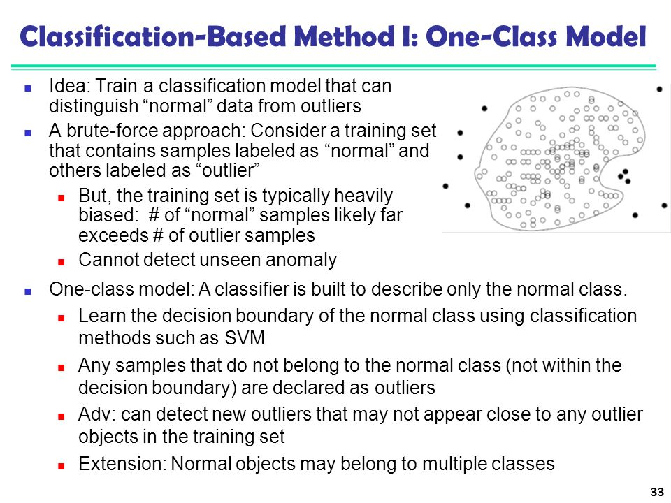 "Classification-Based Method I: One-Class Model Idea: Train a classification model that can distinguish ""normal"" data from outliers A brute-force appro"
