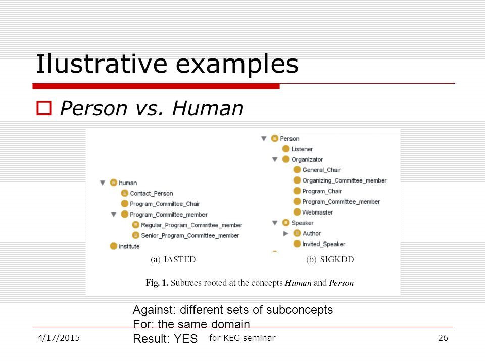 4/17/2015for KEG seminar26 Ilustrative examples  Person vs.