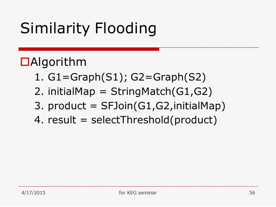 4/17/2015for KEG seminar56 Similarity Flooding  Algorithm 1.