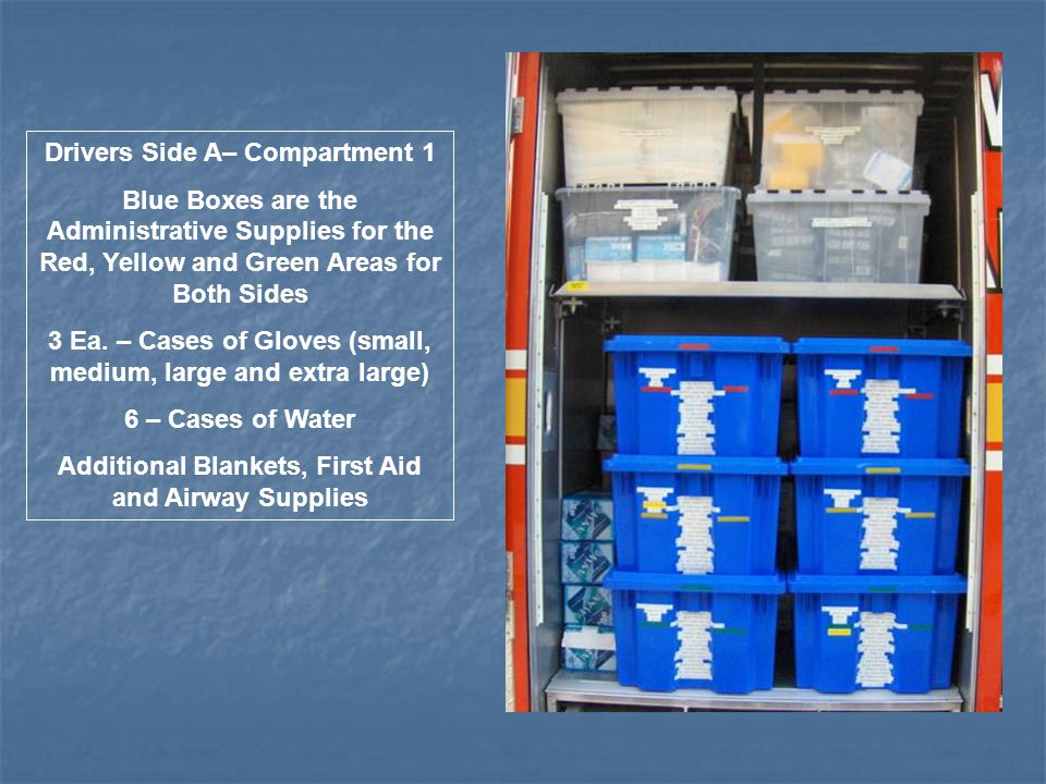 Drivers Side A – Compartment 2 50% of the Deployable Supplies Each Group of Red, Yellow and Green Containers consist of an Airway Box, IV Box, Patient Assessment Box, Bulk First Aid Supply Box and Patient Self Care Kit Box Additionally there are 50 Short Board Splints and 60 Towels