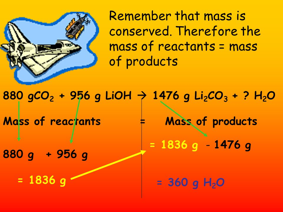 Remember that mass is conserved. Therefore the mass of reactants = mass of products 880 gCO 2 + 956 g LiOH  1476 g Li 2 CO 3 + ? H 2 O Mass of reacta