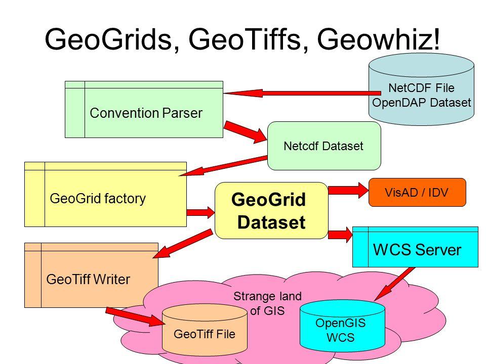 GeoGrids, GeoTiffs, Geowhiz.