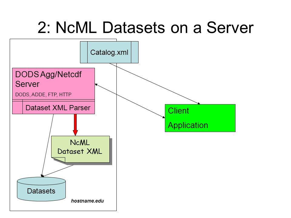 2: NcML Datasets on a Server Client Application Datasets Catalog.xml hostname.edu DODS Agg/Netcdf Server DODS, ADDE, FTP, HTTP NcML Dataset XML Dataset XML Parser