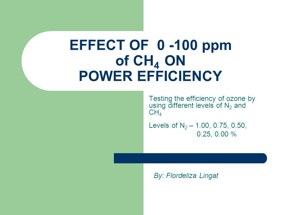 EFFECT OF 0 -100 ppm of CH 4 ON POWER EFFICIENCY Testing the efficiency of ozone by using different levels of N 2 and CH 4 Levels of N 2 – 1.00, 0.75, 0.50, 0.25, 0.00 % By: Flordeliza Lingat