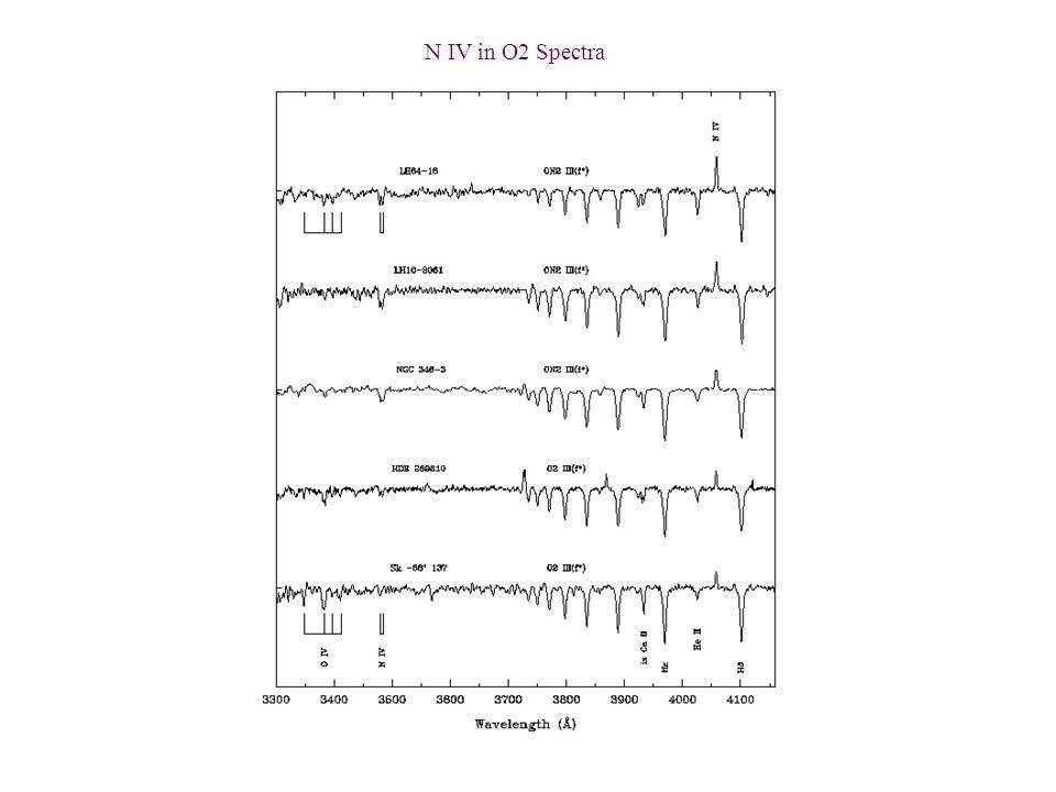 N IV in O2 Spectra