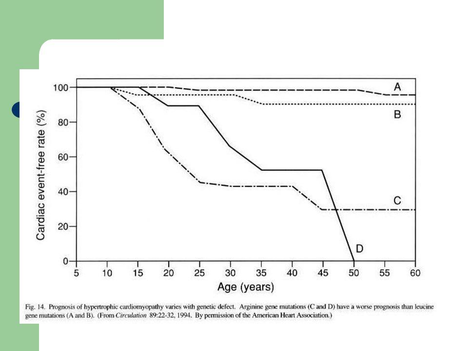 Genetic defect and prognosis