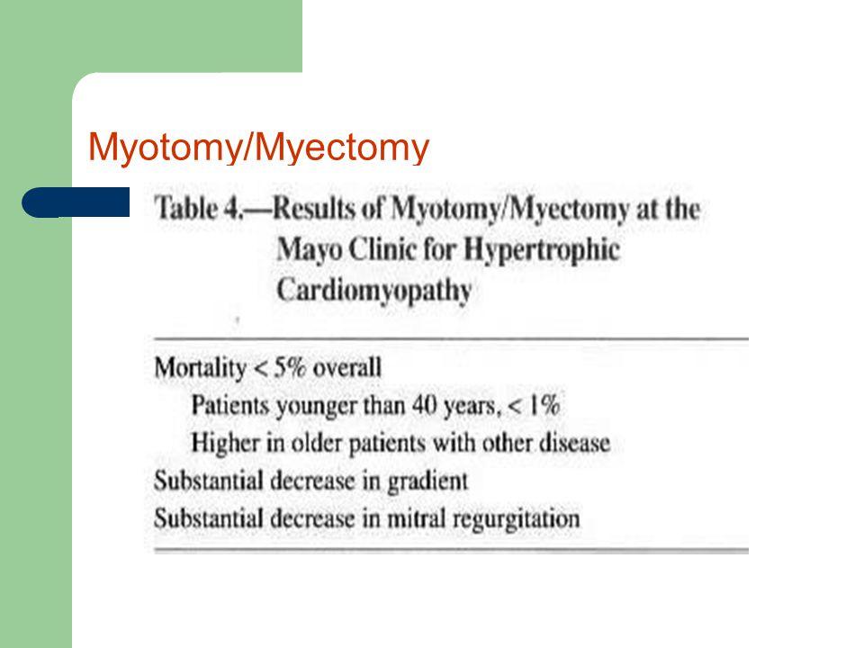 Myotomy/Myectomy