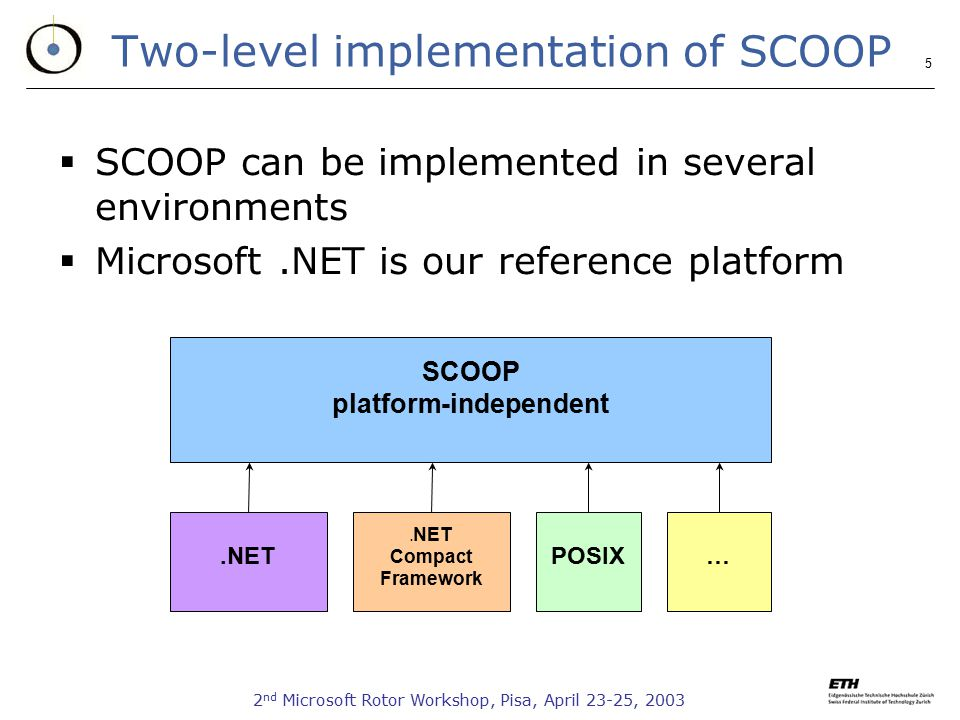 2 nd Microsoft Rotor Workshop, Pisa, April 23-25, 2003 5 Two-level implementation of SCOOP  SCOOP can be implemented in several environments  Microsoft.NET is our reference platform SCOOP platform-independent.NET Compact Framework POSIX…