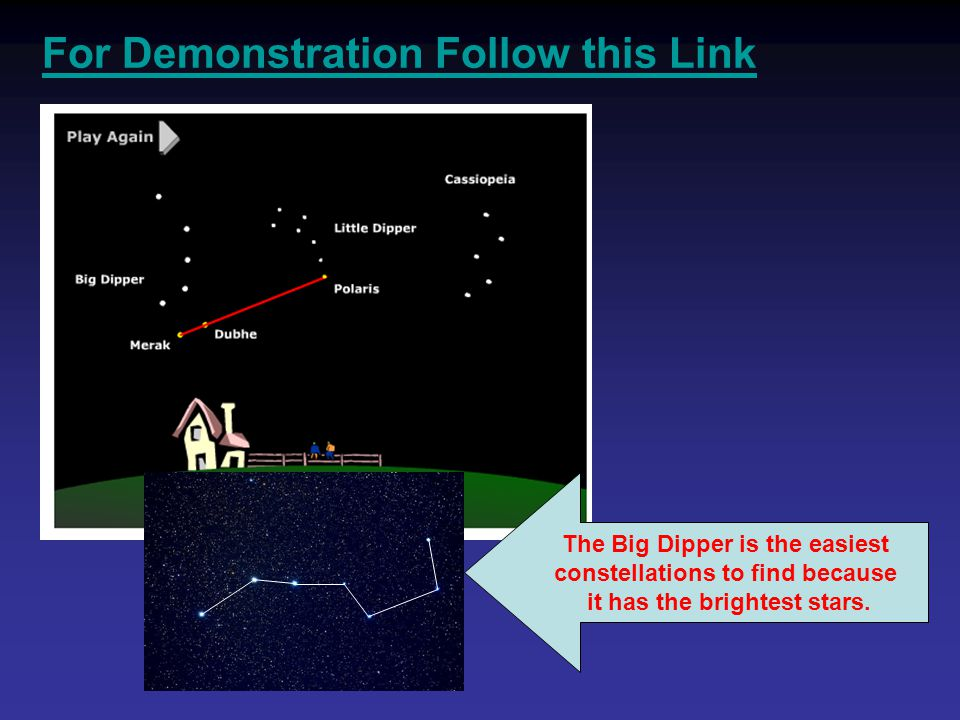 For Demonstration Follow this Link The Big Dipper is the easiest constellations to find because it has the brightest stars.