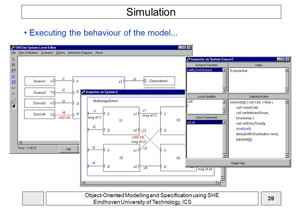 Object-Oriented Modelling and Specification using SHE Eindhoven University of Technology, ICS 39 Simulation Executing the behaviour of the model...