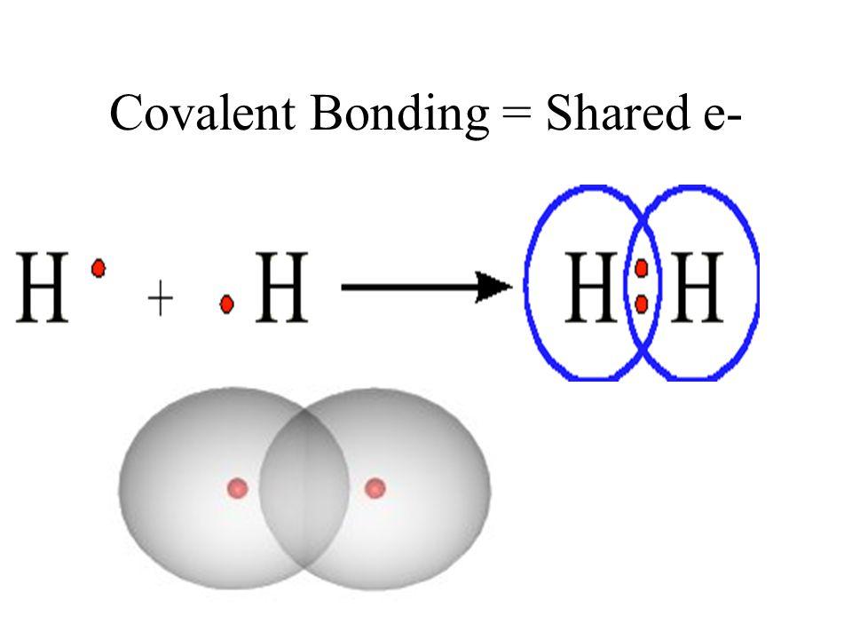 Covalent Bonding = Shared e-
