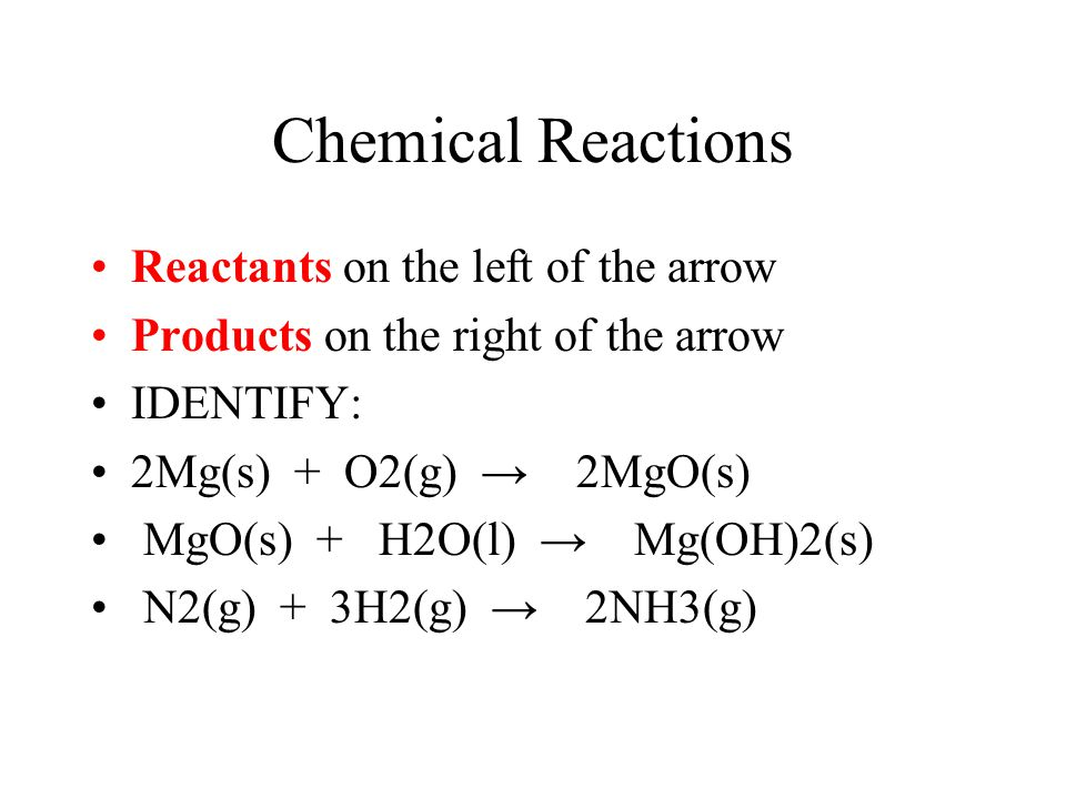 Chemical Reactions Reactants on the left of the arrow Products on the right of the arrow IDENTIFY: 2Mg(s) + O2(g) → 2MgO(s) MgO(s) + H2O(l) → Mg(OH)2(s) N2(g) + 3H2(g) → 2NH3(g)