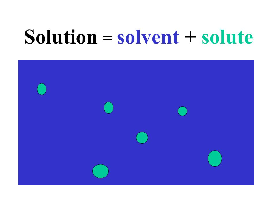Solution = solvent + solute