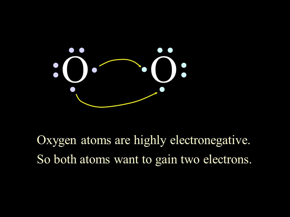 Oxygen atoms are highly electronegative. So both atoms want to gain two electrons. OO