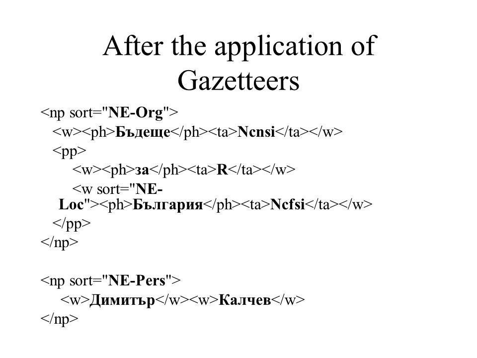 After the application of Gazetteers Бъдеще Ncnsi за R България Ncfsi Димитър Калчев