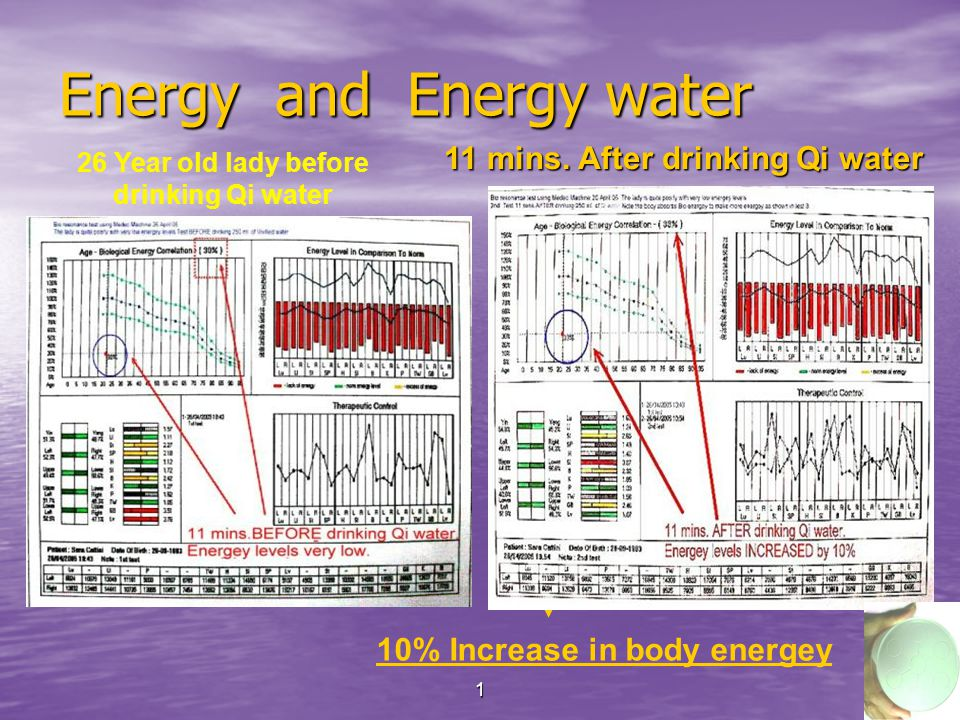 121 Energy and Energy water 26 Year old lady before drinking Qi water 11 mins.
