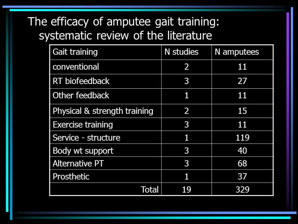 The efficacy of amputee gait training: systematic review of the literature Gait trainingN studiesN amputees conventional211 RT biofeedback327 Other feedback111 Physical & strength training215 Exercise training311 Service - structure1119 Body wt support340 Alternative PT368 Prosthetic137 Total19329