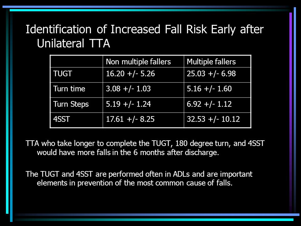 Identification of Increased Fall Risk Early after Unilateral TTA TTA who take longer to complete the TUGT, 180 degree turn, and 4SST would have more f