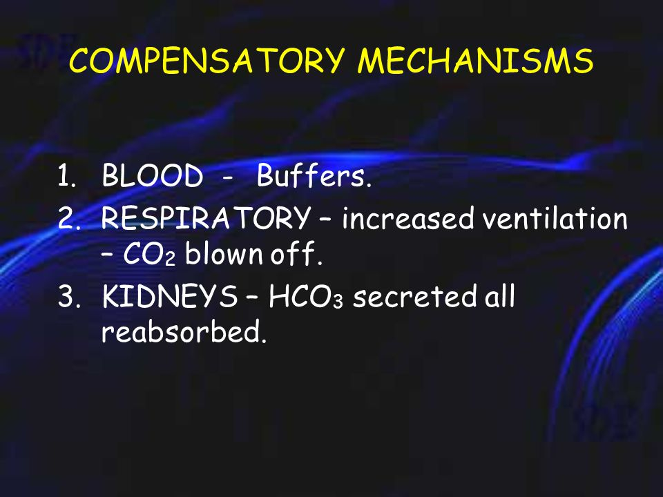 COMPENSATORY MECHANISMS 1.BLOOD - Buffers. 2.RESPIRATORY – increased ventilation – CO 2 blown off.