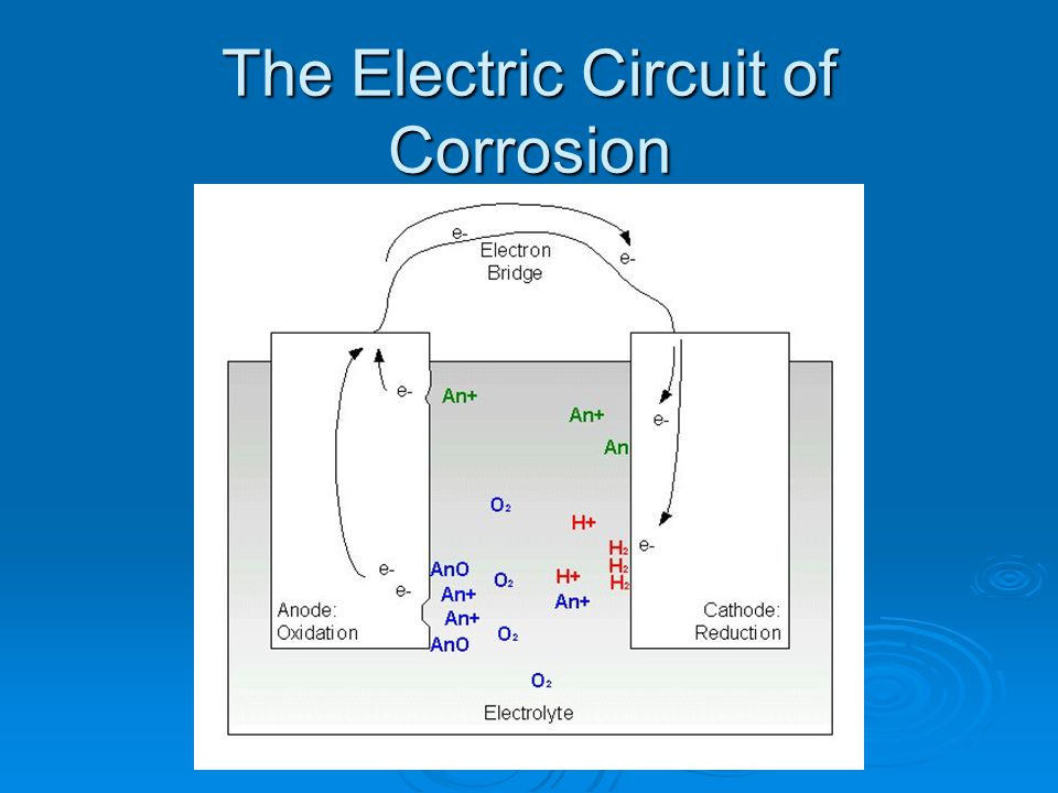 The Electric Circuit of Corrosion