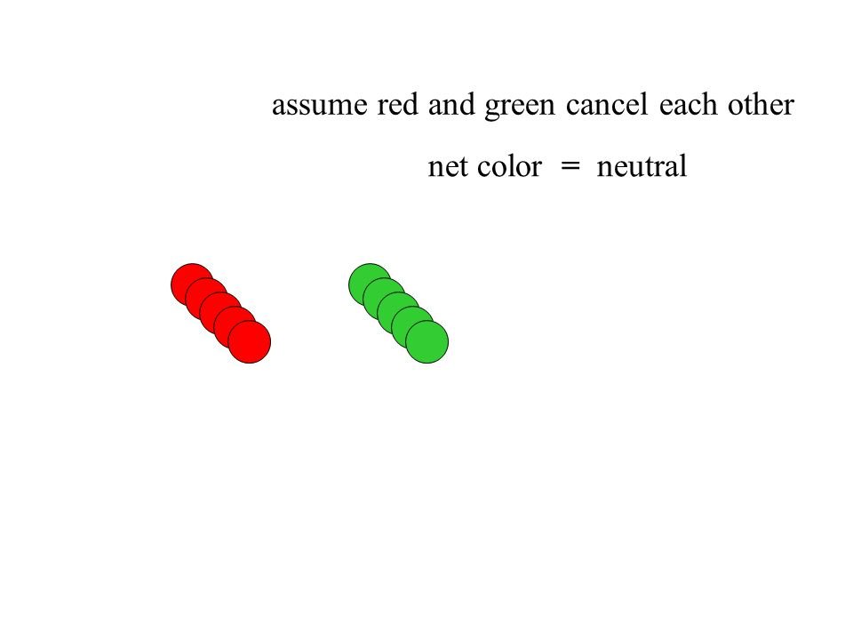 red and green are opposites