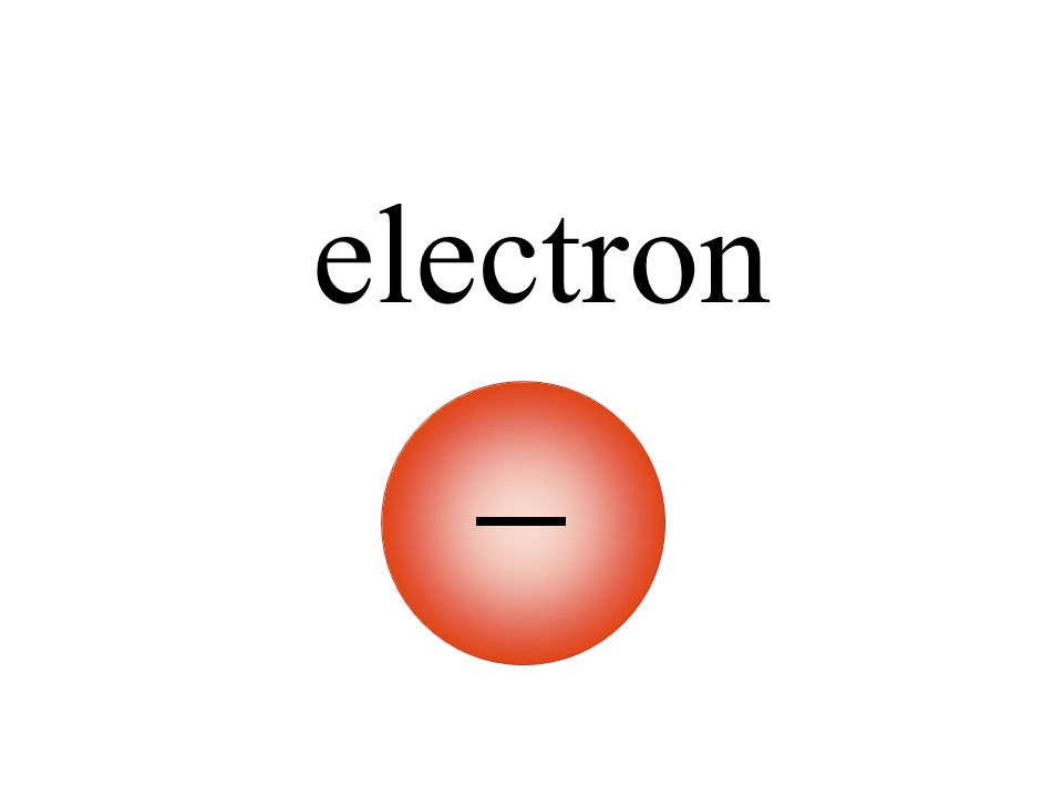 + the positive (+) particle is called a proton