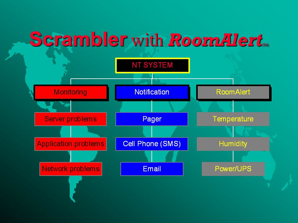 Scrambler with RoomAlert (TM)